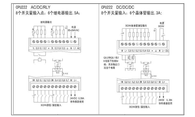 8ms) 1ma 是 500 vac,1 分钟 见接线图  30 khz 30 khz