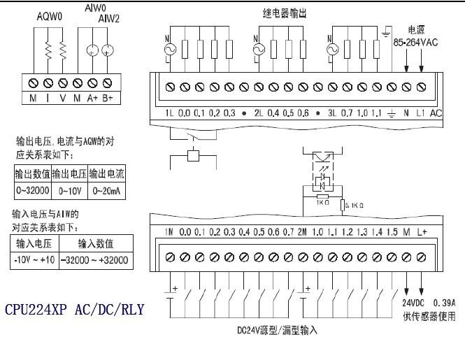 224XP模拟量接线图