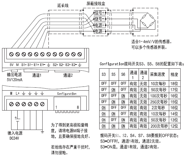 4线制称重传感器接线方法